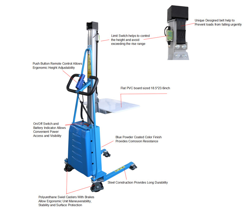 E150R accessories for i-lift work positioner details