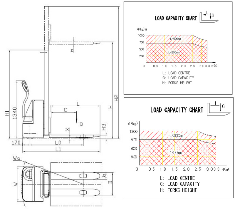 HH1216 elektrikli istifleyici detayları