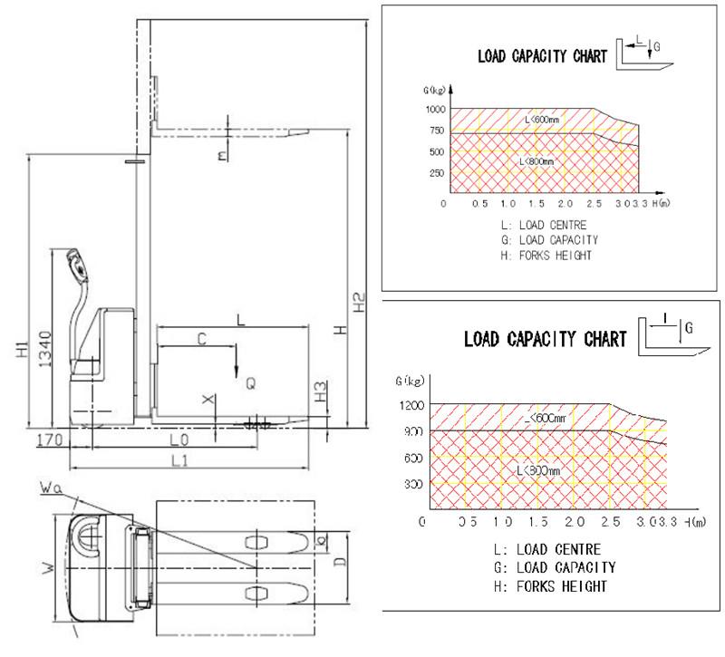 Details zum Elektrostapler HH1216